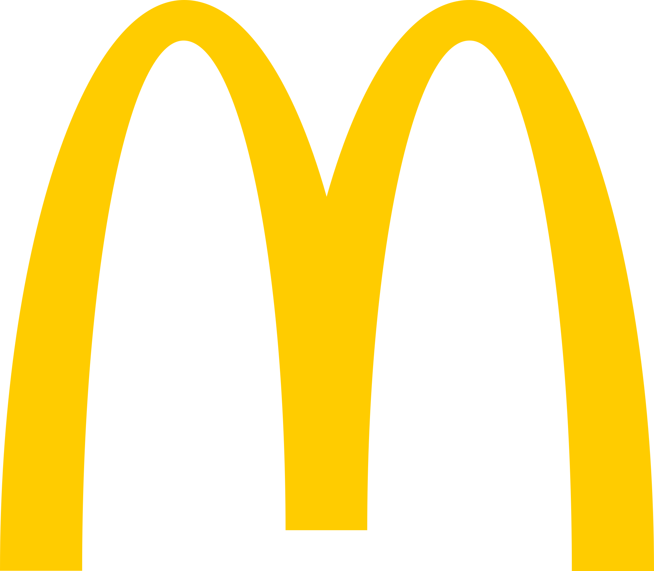 McDonalds logo 2 - McDonald's Logo