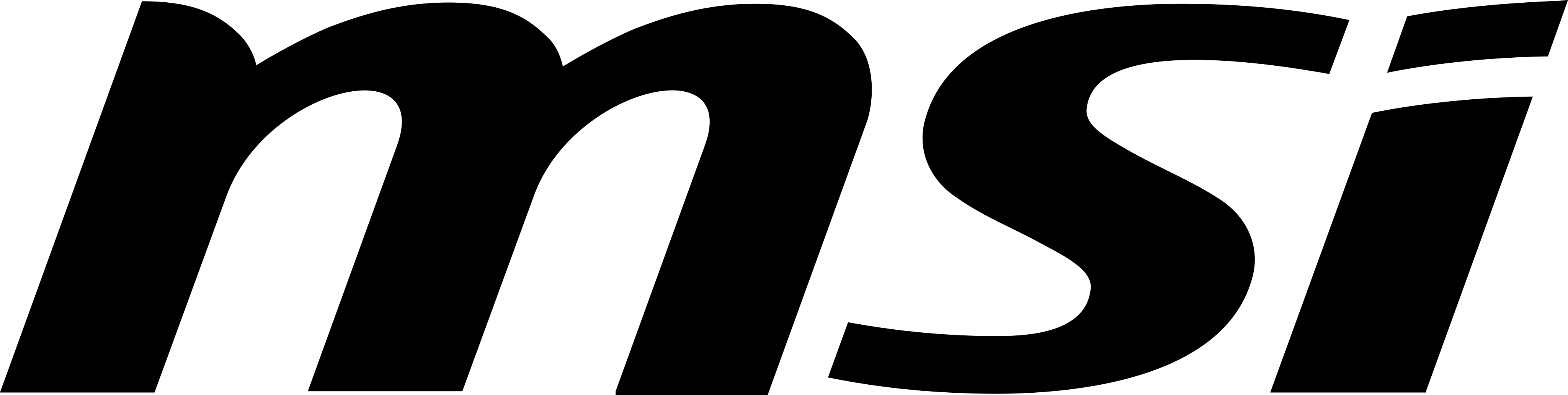 MSI Logo.