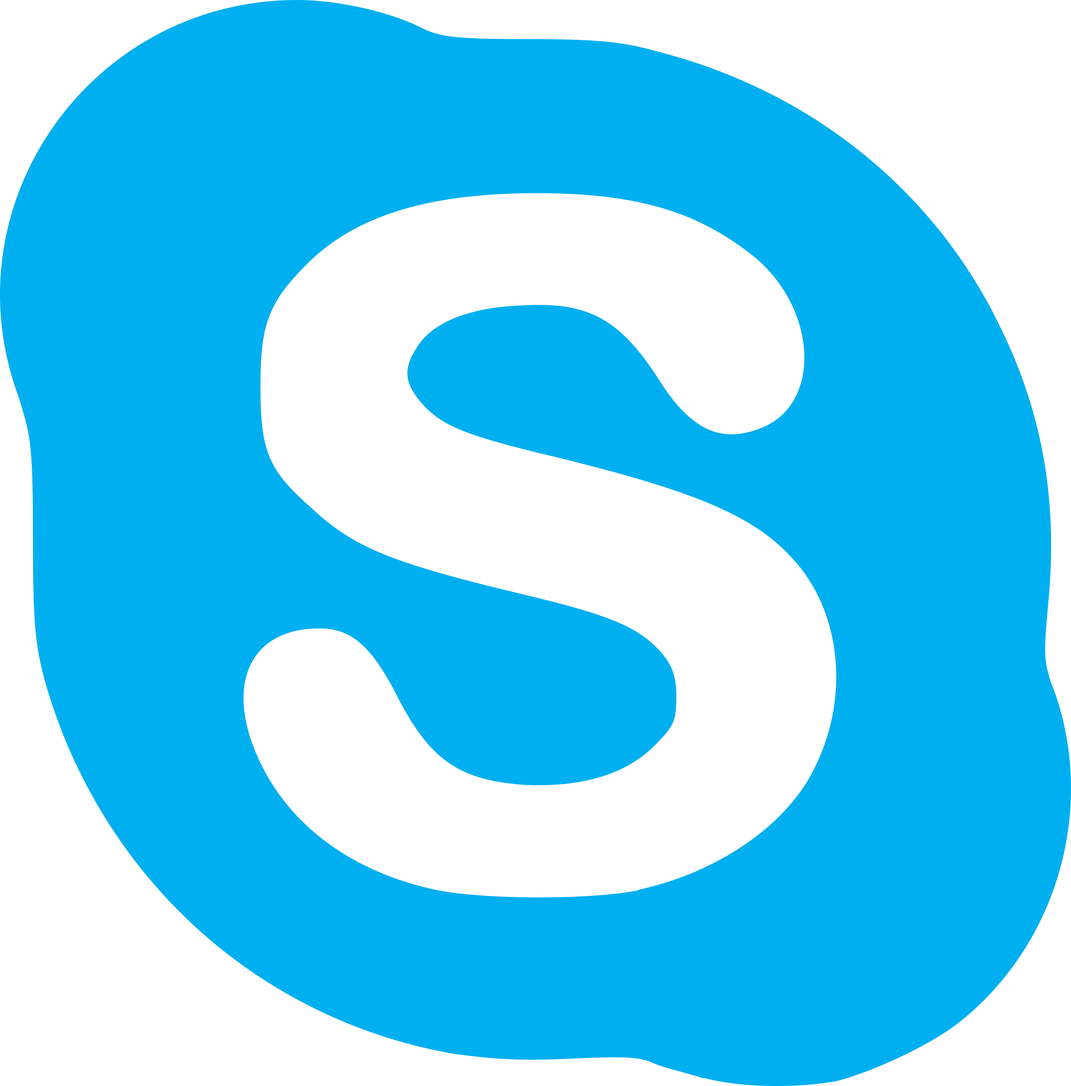 Skype Logo Png And Vector Logo Download