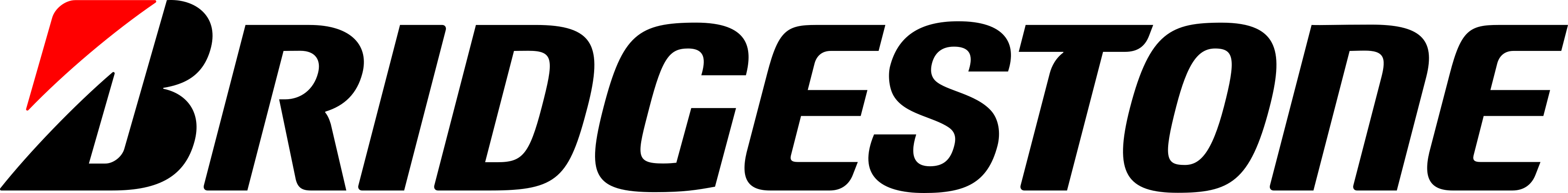 bridgestone logo - Bridgestone Logo
