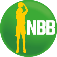 NBB Logo, Novo Basquete Brasil.