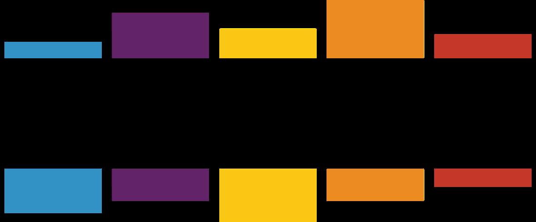 stitcher logo 2 - Stitcher Logo