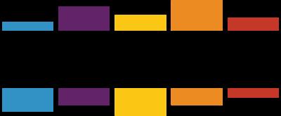 stitcher logo 4 - Stitcher Logo
