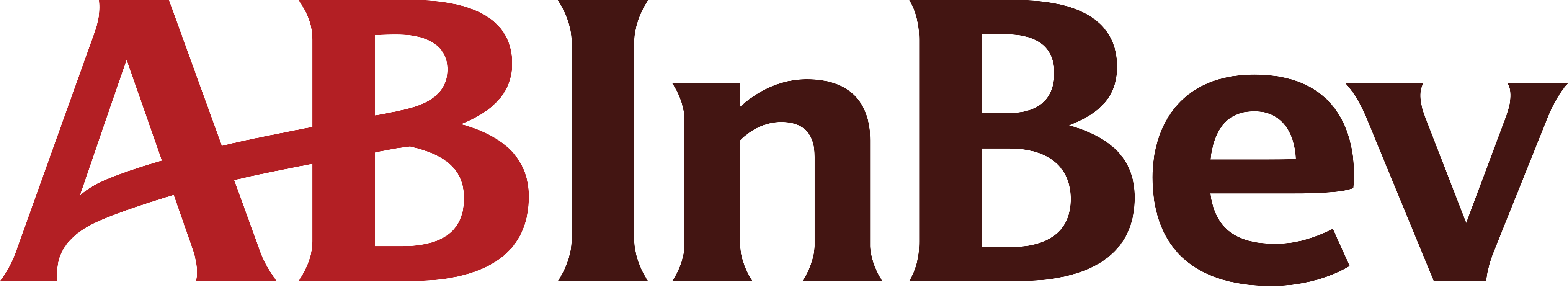 ab inbev logo - AB InBev Logo