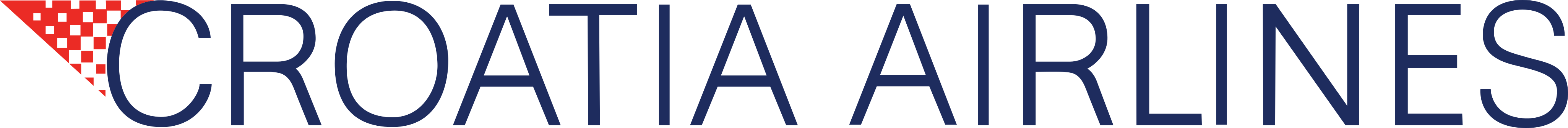 croatia airlines logo - Croatia Airlines Logo