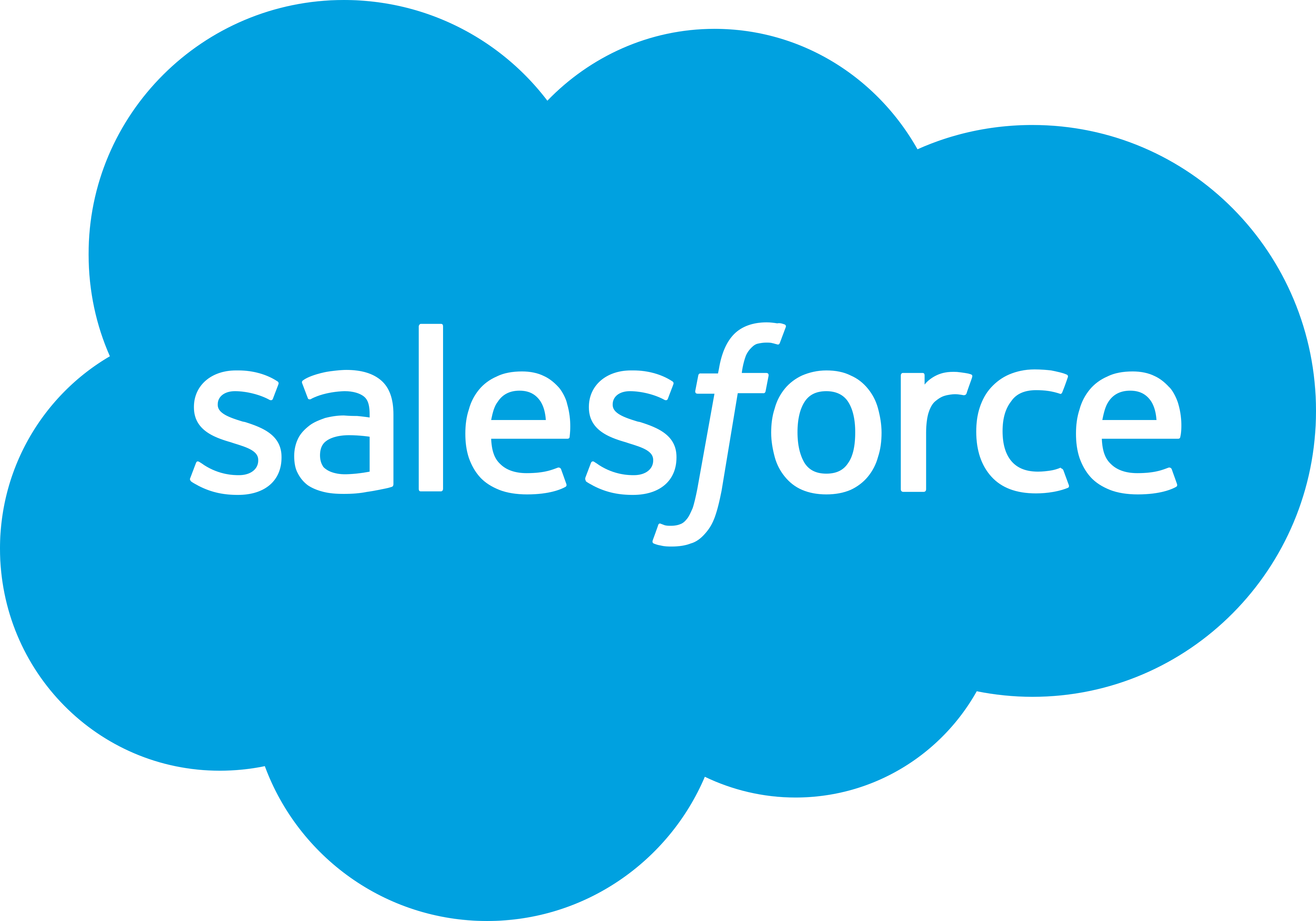 Salesforce Logo.
