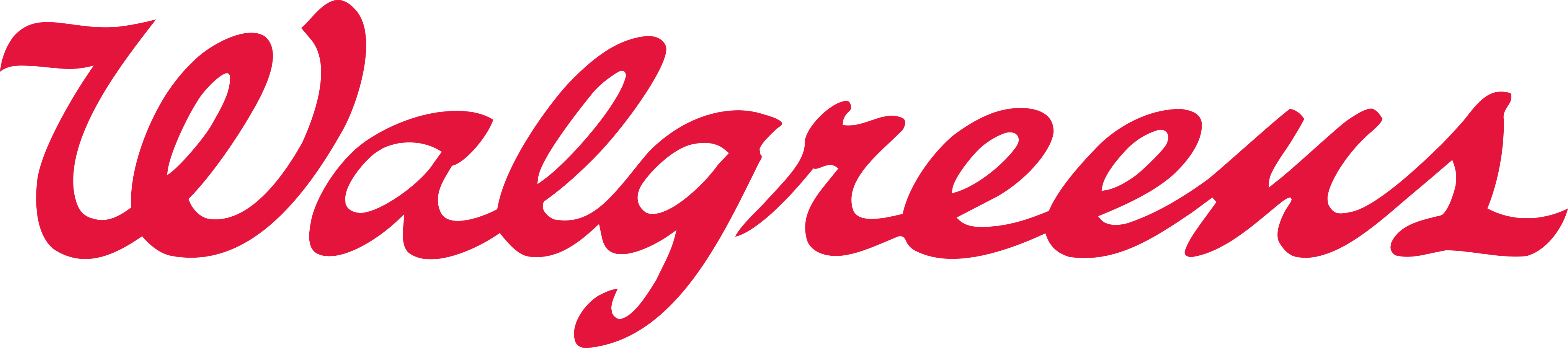 Walgreens Logo.