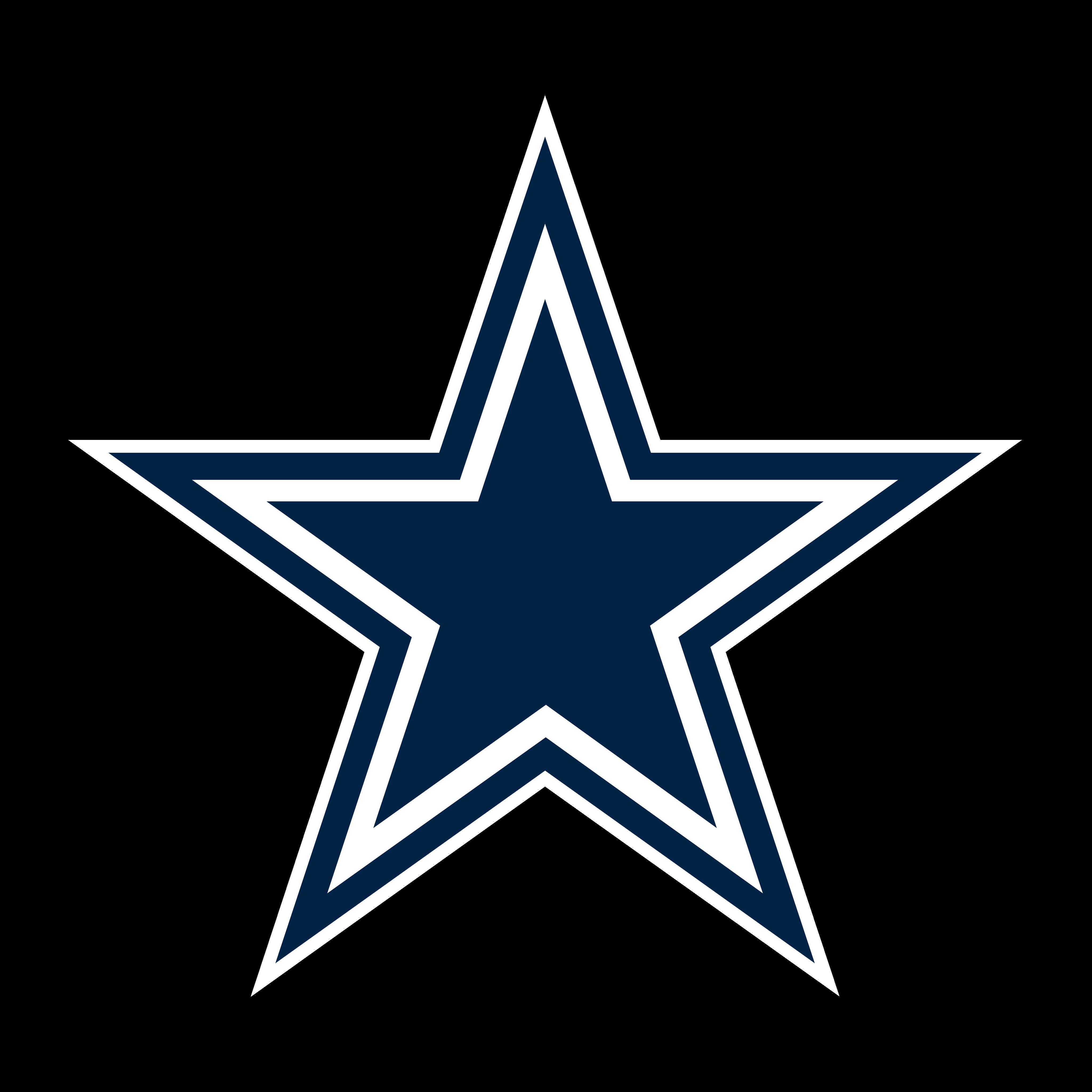 dallas cowboys logo 0 - Dallas Cowboys Logo