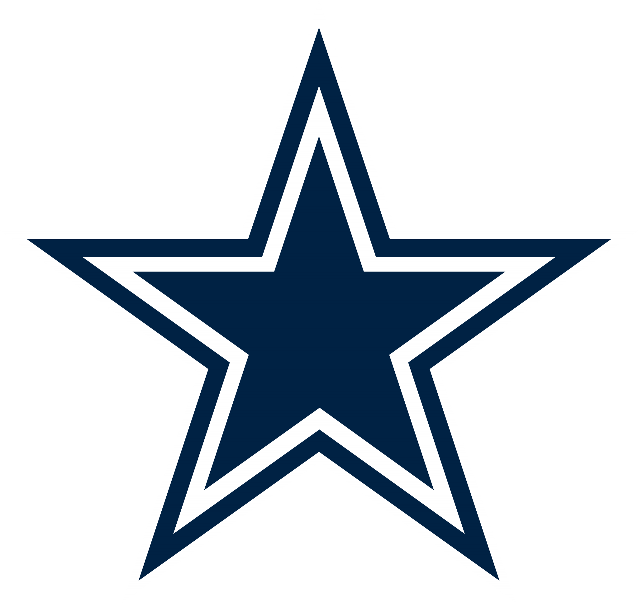 Dallas Cowboys Logo - PNG e Vetor - Download de Logo