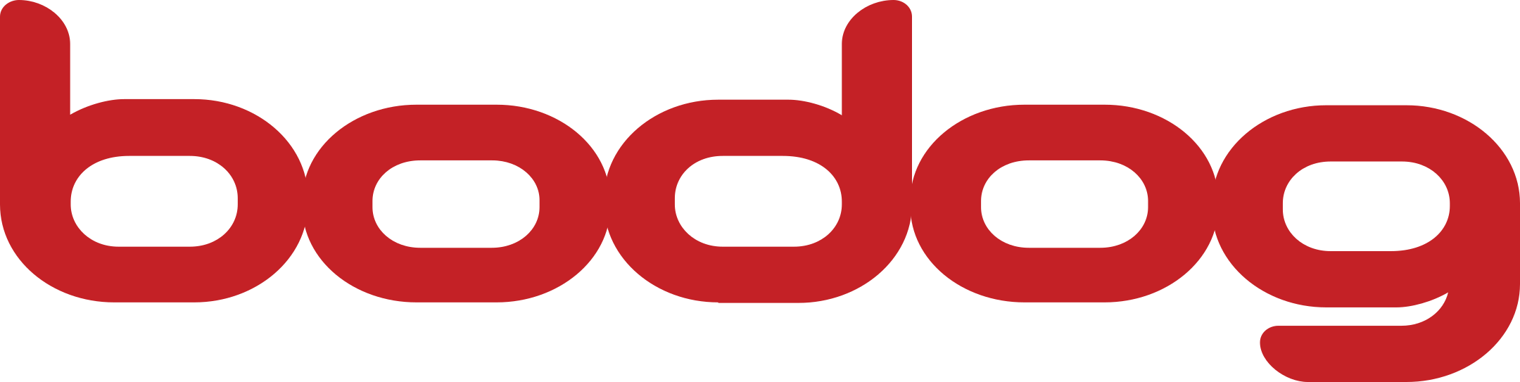 bodog logo 1 - Bodog Logo