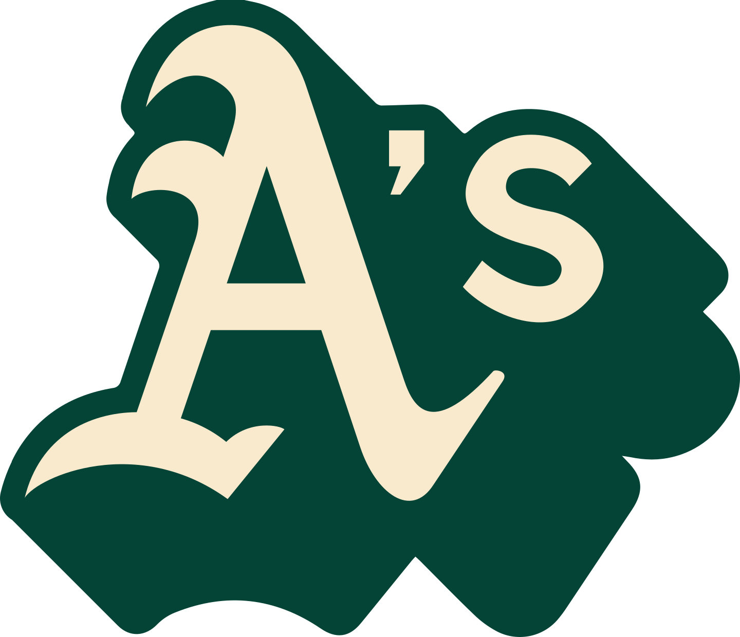 oakland athletics logo 2 - Oakland Athletics Logo