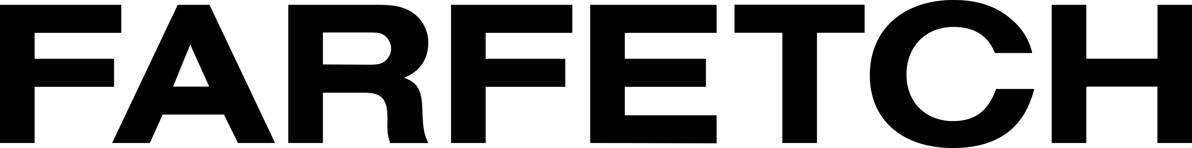 Farfetch Logo.