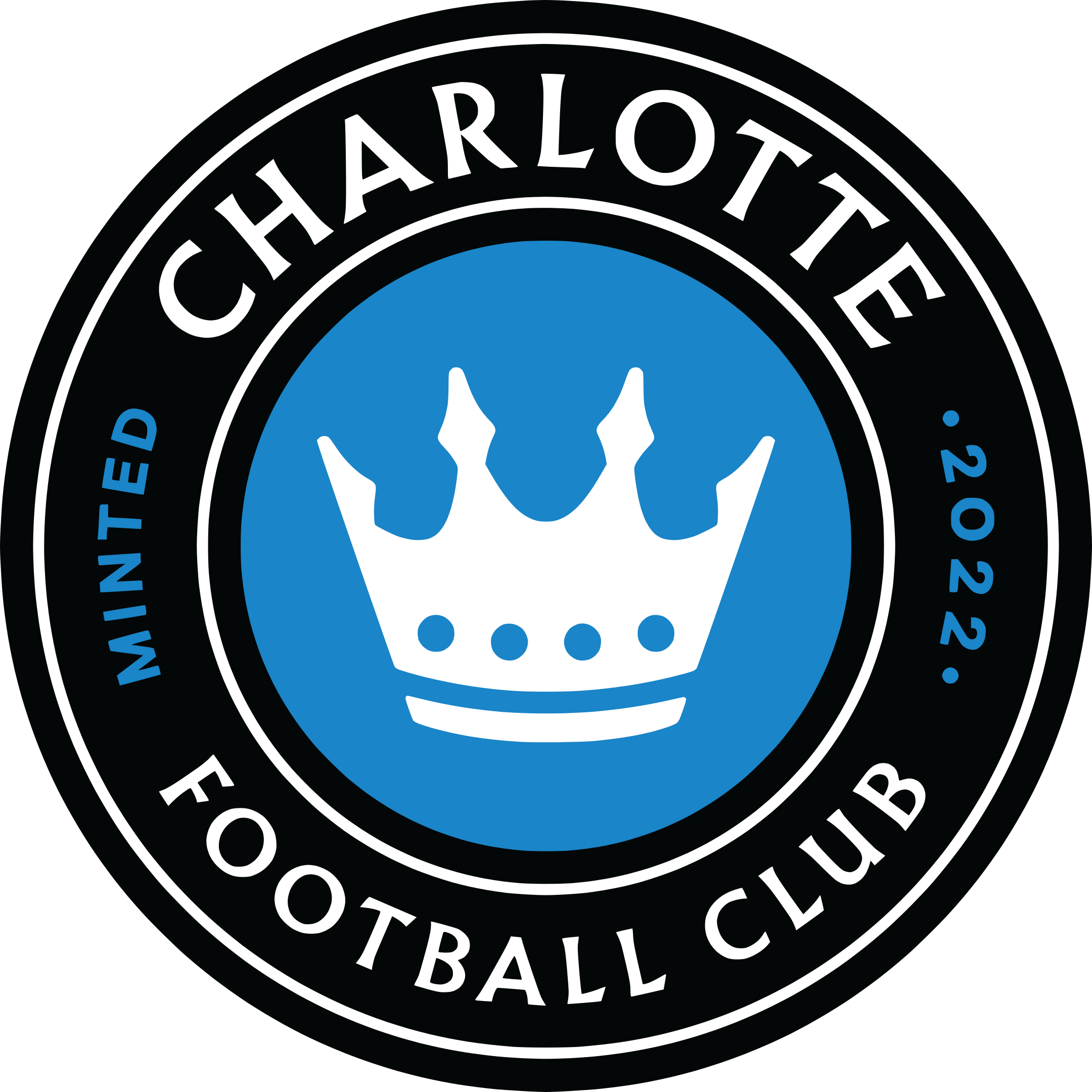 charlotte logo 1 - Charlote FC Logo