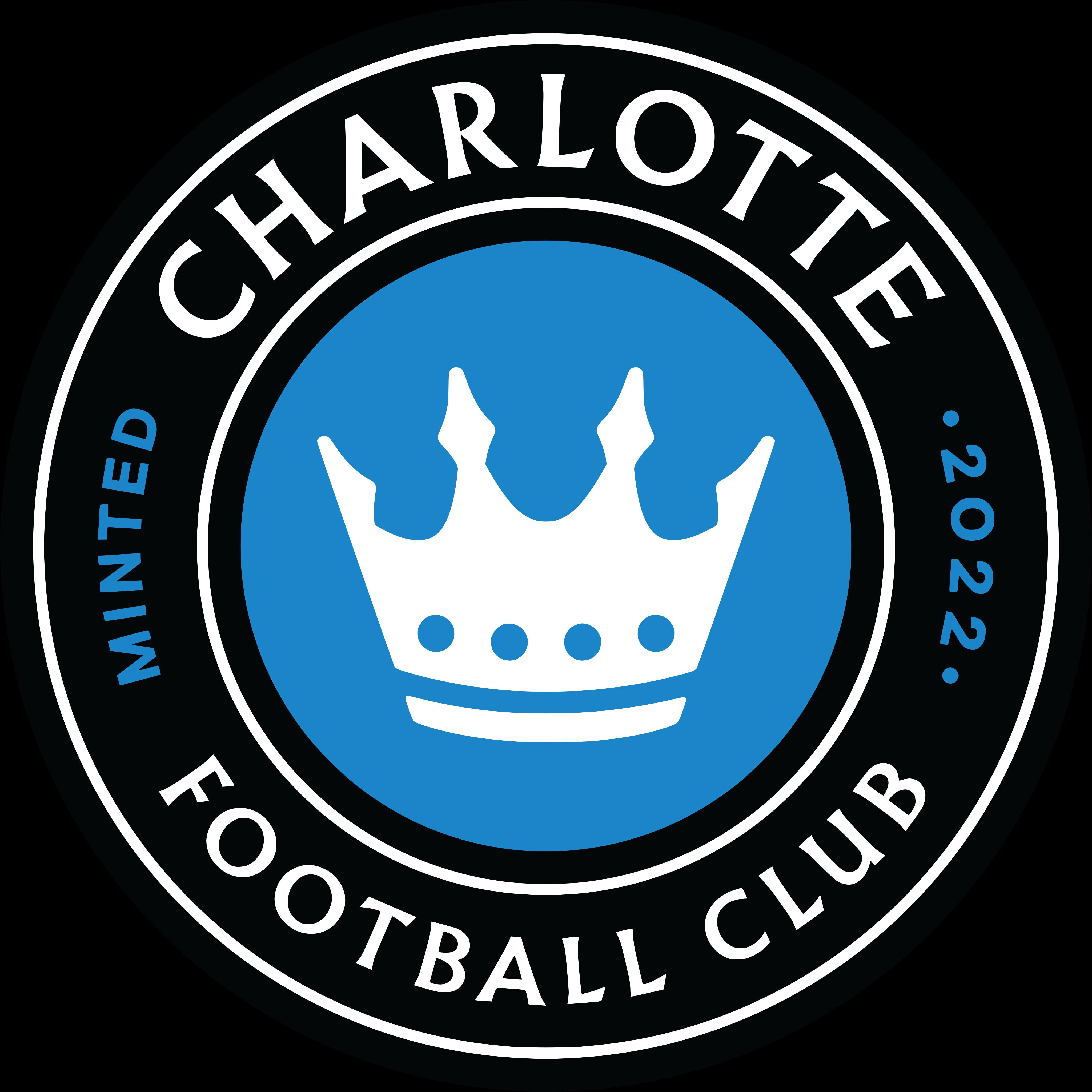 charlotte logo - Charlote FC Logo