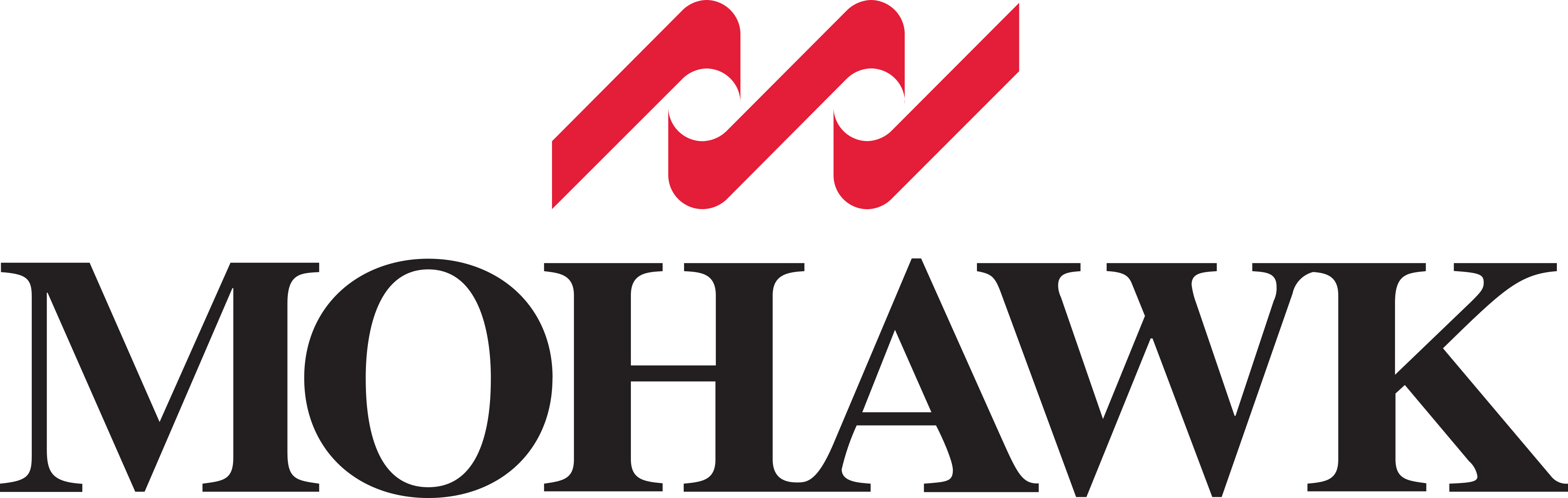 Mohawk Industries Logo.